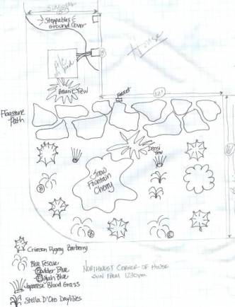 Our landscape plan, as re-drawn by myself.